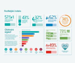 26222021-Roditeljski-indeks---Infografik
