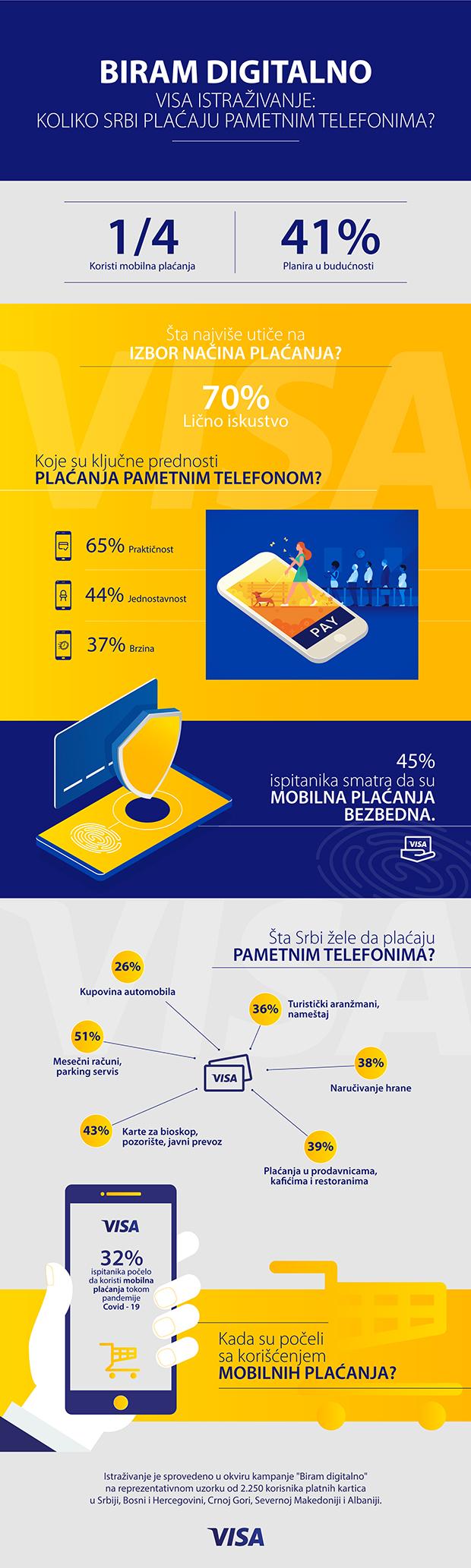 210406_Visa-infographic