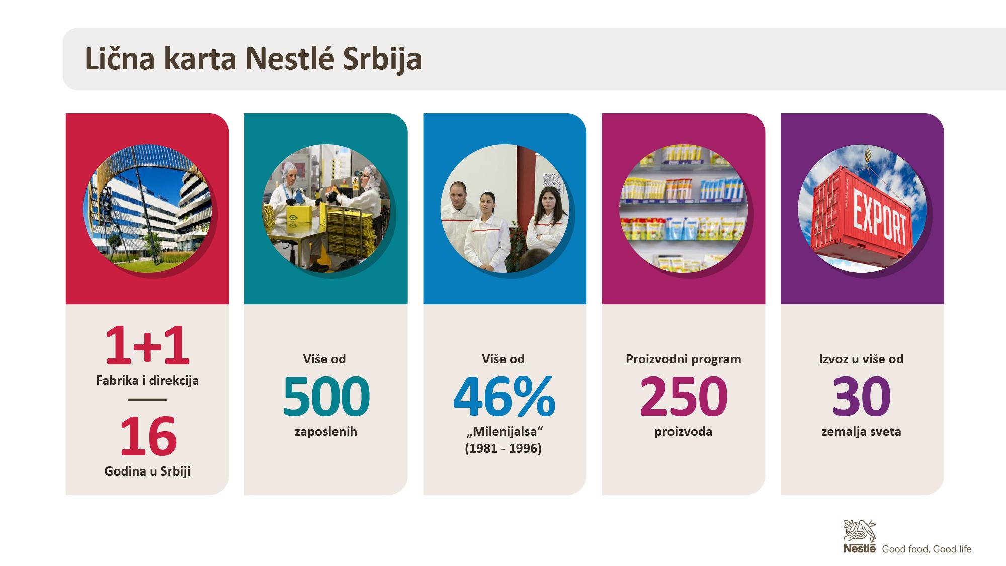 162021-nestle infografik1