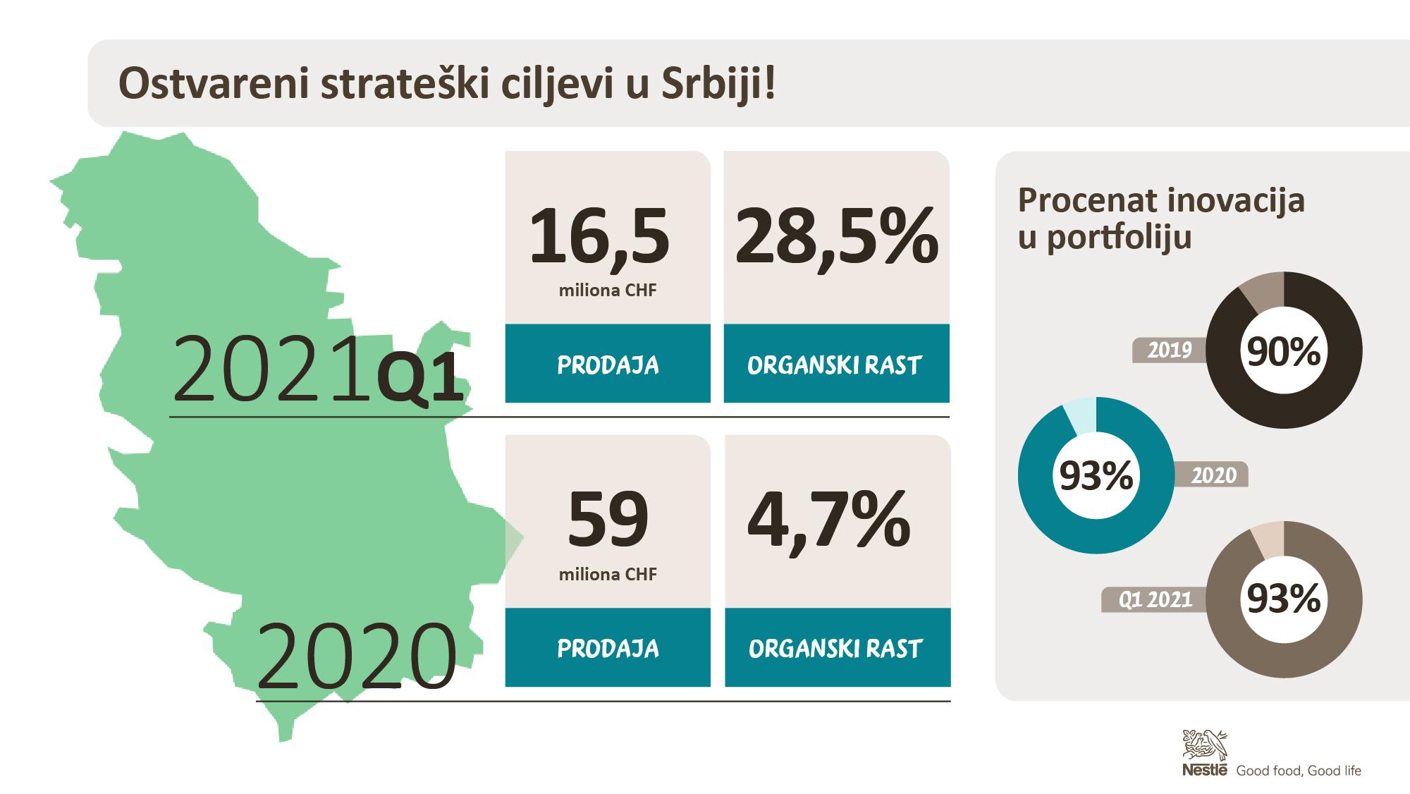 162021-nestle infografik2