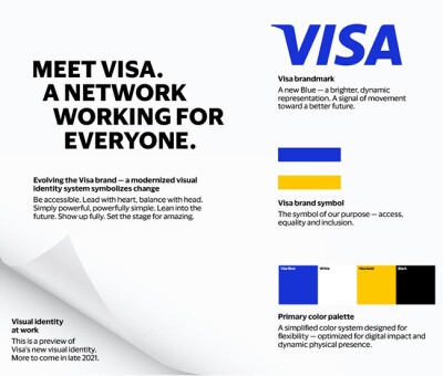 210722_Visa_VisID_Overview_FINAL
