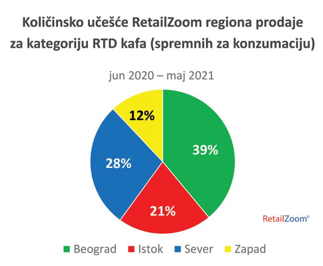 210730_RTDkafa_RetailZoom1