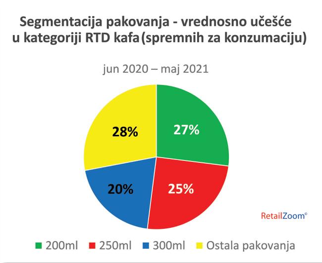 210730_RTDkafa_RetailZoom2